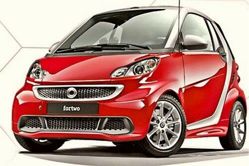 smart fortwo - самый ненадежный автомобиль